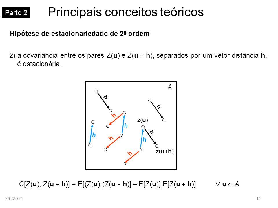 Principais conceitos teóricos Parte 2 Hipótese de estacionariedade de 2 a ordem 2) a covariância entre os pares Z(u) e Z(u h), separados por um vetor