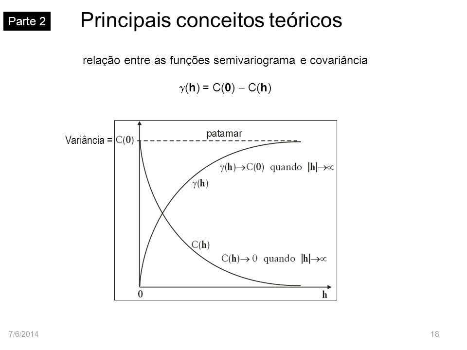 Principais conceitos teóricos Parte 2 (h) = C(0) C(h) relação entre as funções semivariograma e covariância Variância = 7/6/201418