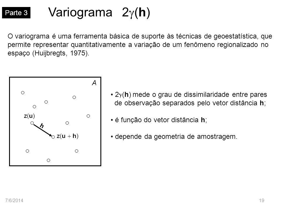 Variograma 2 (h) Parte 3 O variograma é uma ferramenta básica de suporte às técnicas de geoestatística, que permite representar quantitativamente a va