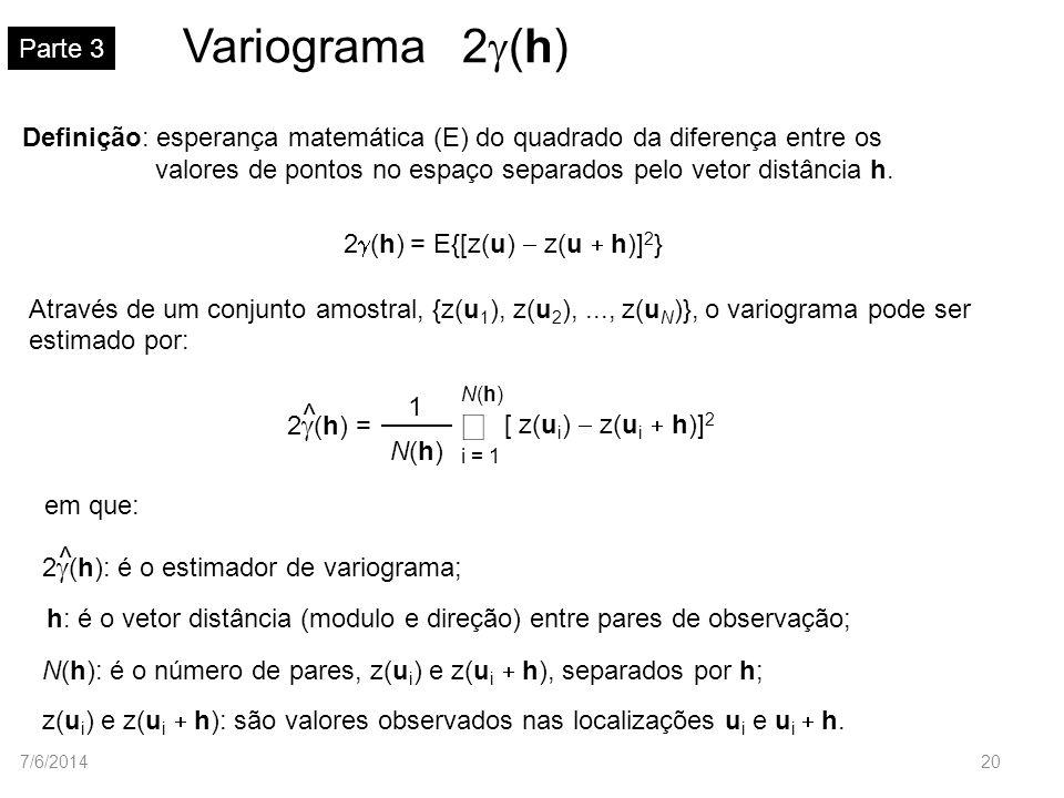 Variograma 2 (h) Parte 3 Definição: esperança matemática (E) do quadrado da diferença entre os valores de pontos no espaço separados pelo vetor distân