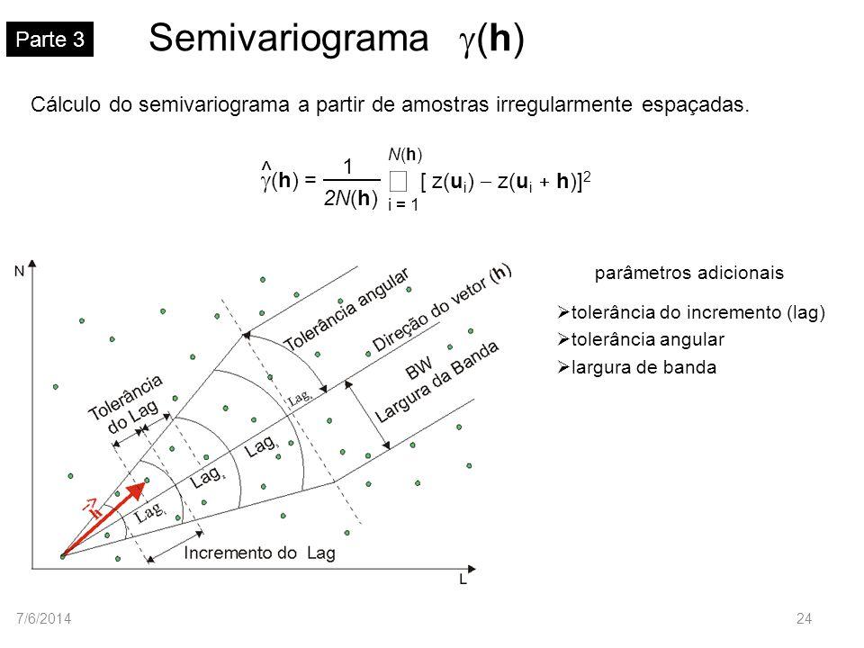 Semivariograma (h) Parte 3 Cálculo do semivariograma a partir de amostras irregularmente espaçadas. [ z(u i ) z(u i h)] 2 2N(h) 1 i = 1 N(h)N(h) (h) =