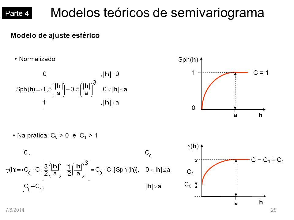Modelos teóricos de semivariograma Parte 4 Modelo de ajuste esférico Sph(h) h a 1 0 C = 1 C0C0 h (h) C1C1 C C 0 C 1 a Normalizado Na prática: C 0 > 0