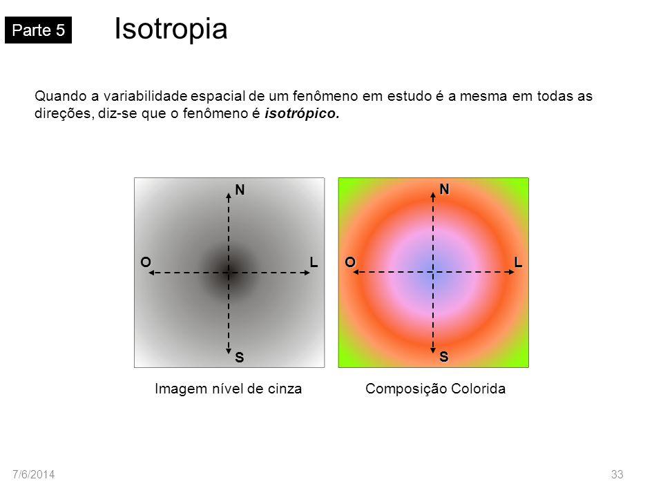 Isotropia Parte 5 Quando a variabilidade espacial de um fenômeno em estudo é a mesma em todas as direções, diz-se que o fenômeno é isotrópico. O N S L