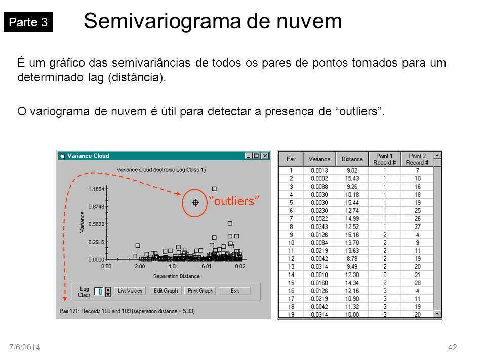 Semivariograma de nuvem Parte 3 outliers É um gráfico das semivariâncias de todos os pares de pontos tomados para um determinado lag (distância). O va