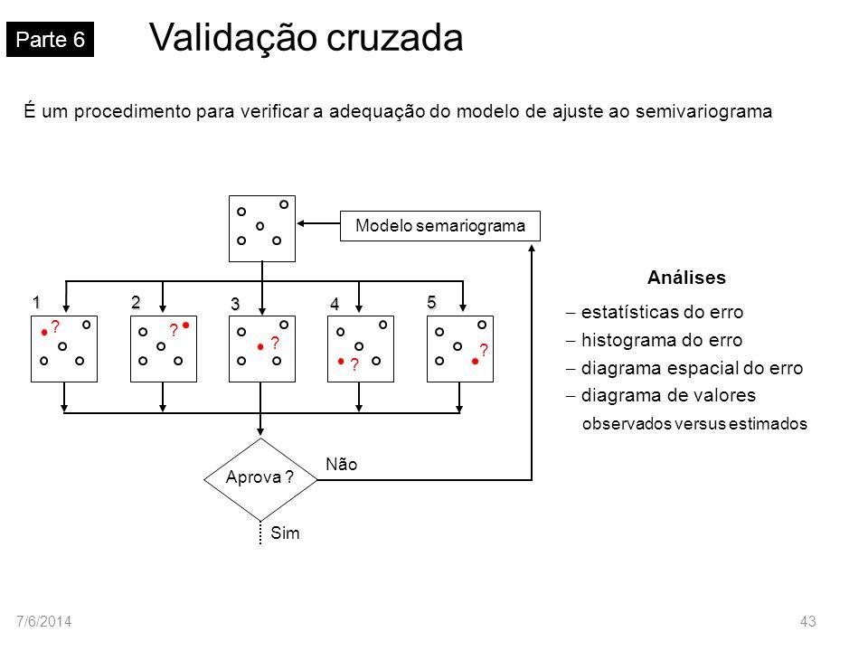Validação cruzada Parte 6 É um procedimento para verificar a adequação do modelo de ajuste ao semivariograma Aprova ? Modelo semariograma Sim Não ? ?
