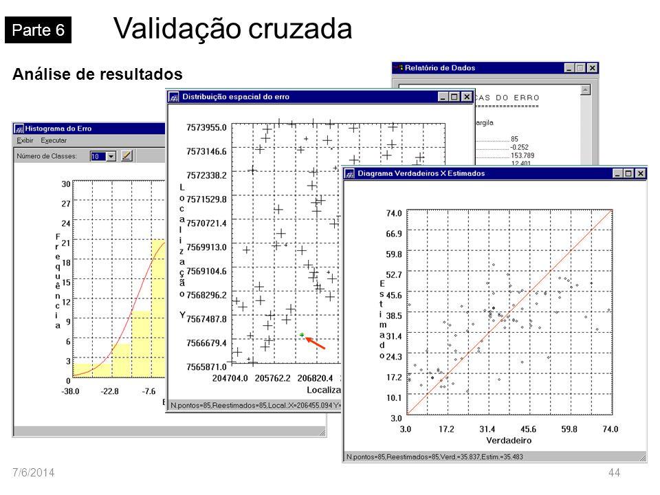 Validação cruzada Parte 6 Análise de resultados 7/6/201444