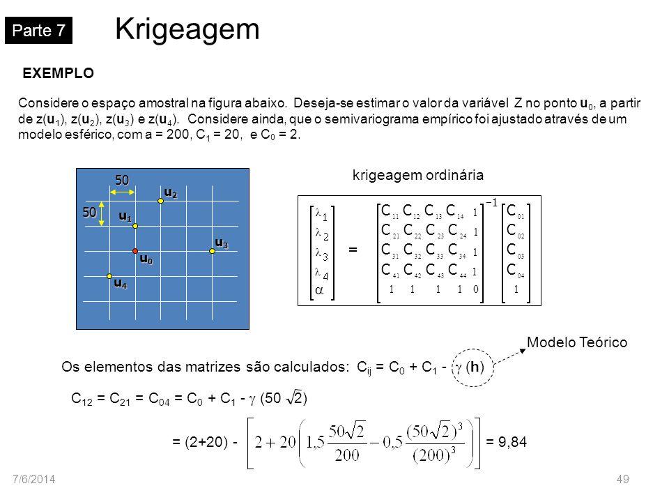 Krigeagem Parte 7 Considere o espaço amostral na figura abaixo. Deseja-se estimar o valor da variável Z no ponto u 0, a partir de z(u 1 ), z(u 2 ), z(