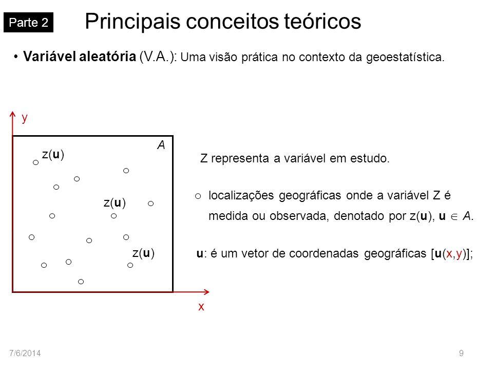 Principais conceitos teóricos Parte 2 Variável aleatória (V.A.): Uma visão prática no contexto da geoestatística. A z(u) u: é um vetor de coordenadas