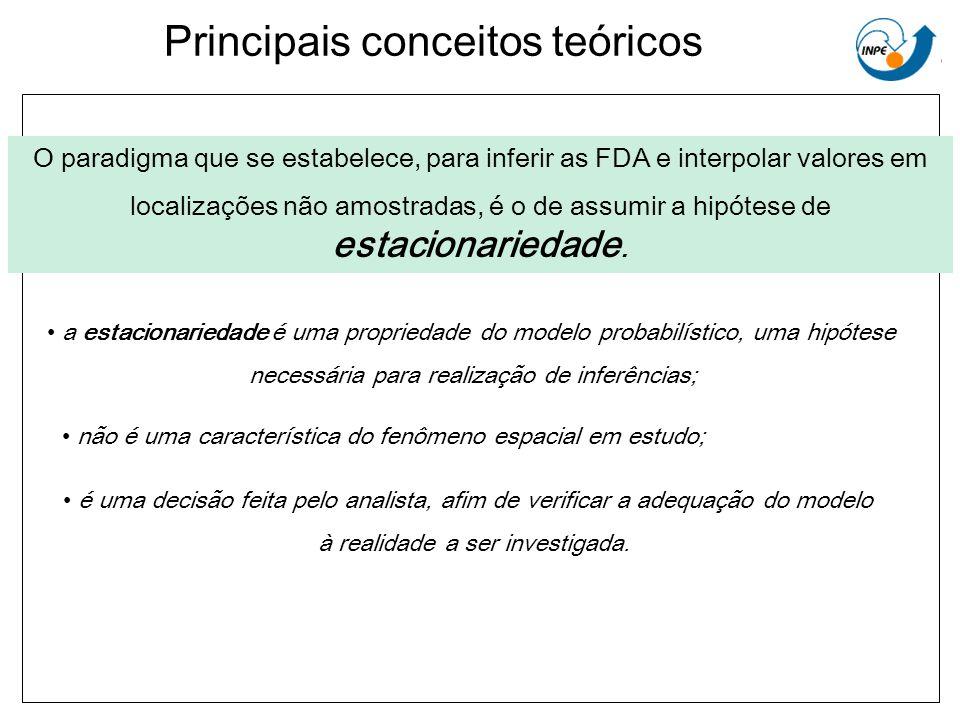 Principais conceitos teóricos O paradigma que se estabelece, para inferir as FDA e interpolar valores em localizações não amostradas, é o de assumir a