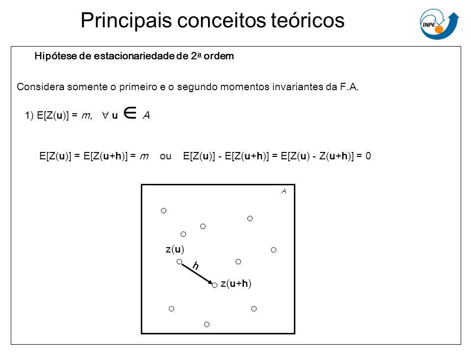 Principais conceitos teóricos Hipótese de estacionariedade de 2 a ordem Considera somente o primeiro e o segundo momentos invariantes da F.A. 1) E[Z(u