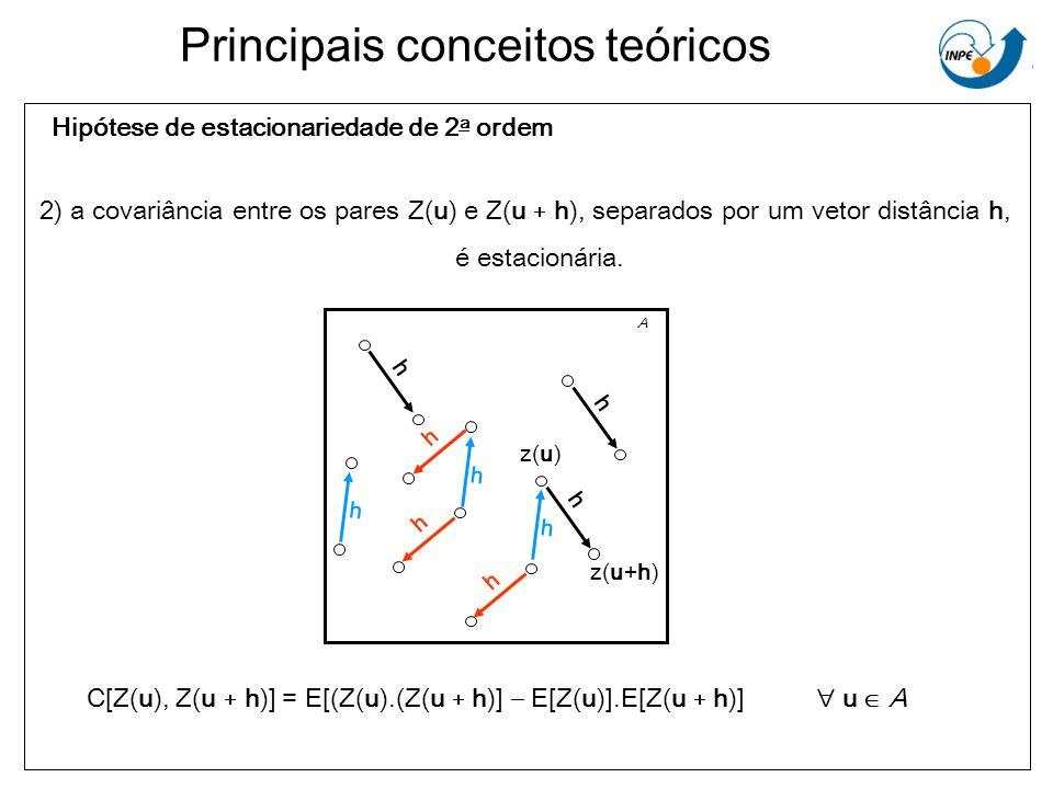 Principais conceitos teóricos Hipótese de estacionariedade de 2 a ordem 2) a covariância entre os pares Z(u) e Z(u h), separados por um vetor distânci
