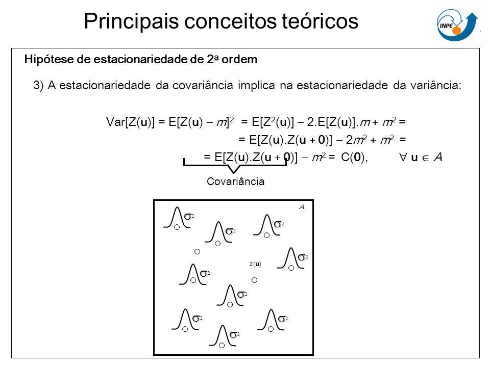 Principais conceitos teóricos Hipótese de estacionariedade de 2 a ordem 3) A estacionariedade da covariância implica na estacionariedade da variância: