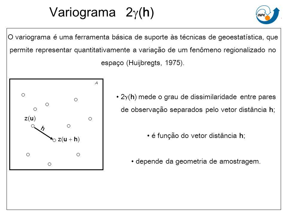 Variograma 2 (h) O variograma é uma ferramenta básica de suporte às técnicas de geoestatística, que permite representar quantitativamente a variação d