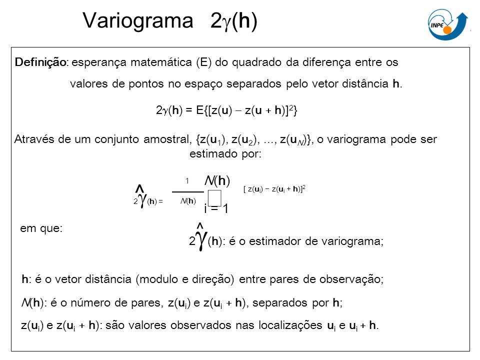Variograma 2 (h) Definição: esperança matemática (E) do quadrado da diferença entre os valores de pontos no espaço separados pelo vetor distância h. 2