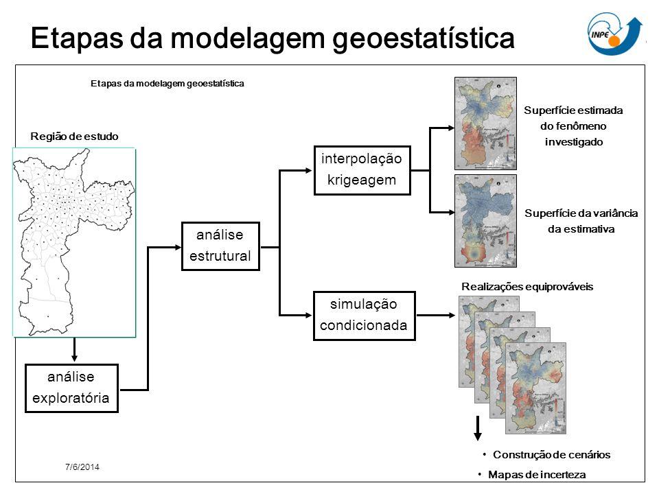 Região de estudo interpolação krigeagem análise estrutural Construção de cenários Mapas de incerteza simulação condicionada Realizações equiprováveis