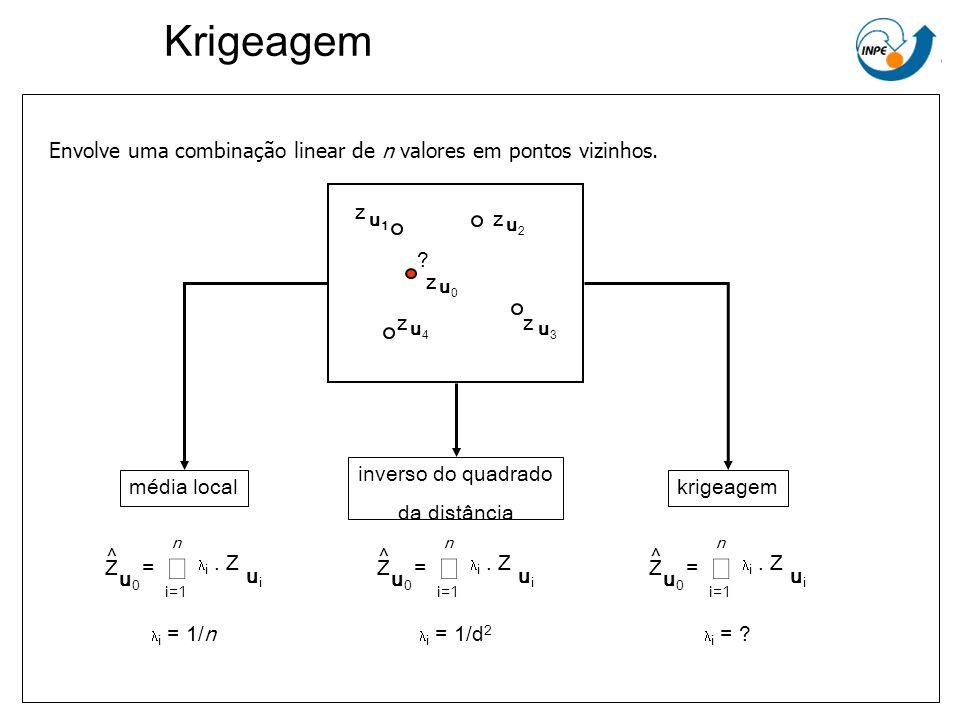 Krigeagem Envolve uma combinação linear de n valores em pontos vizinhos. u1u1 u2u2 u3u3 u4u4 u0u0 ? z z z z z média local Z = ^ u0u0 i=1 n i. Z uiui i