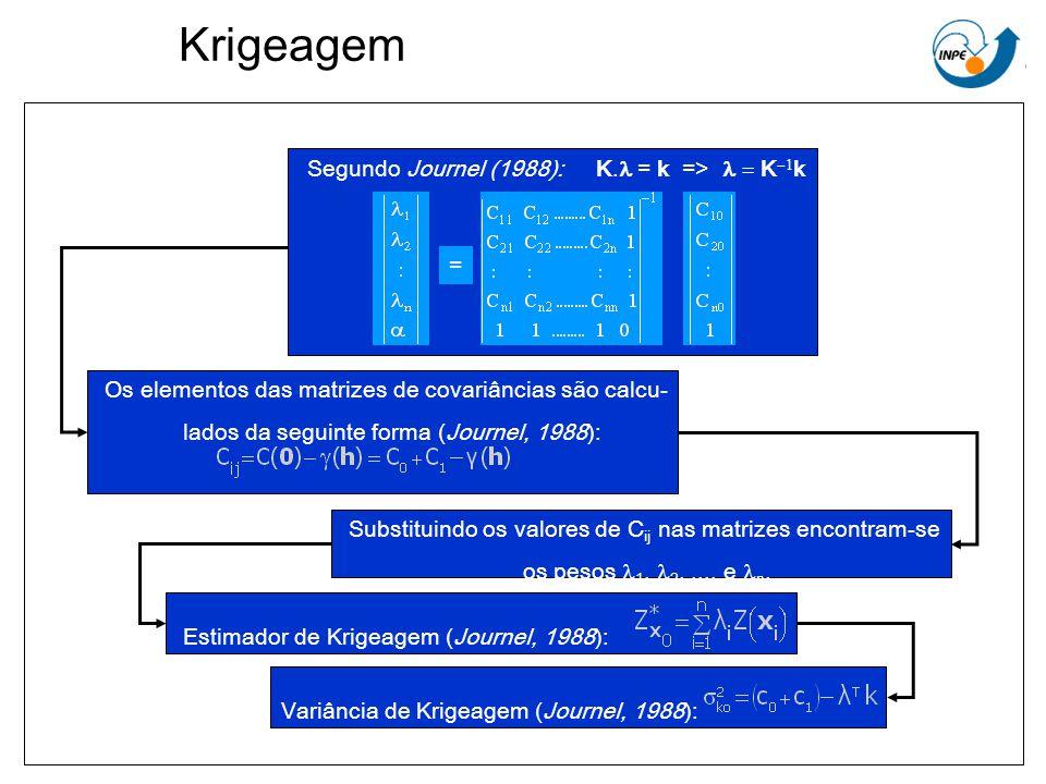 Krigeagem Segundo Journel (1988): K. = k => K k = Substituindo os valores de C ij nas matrizes encontram-se os pesos 1, 2,..., e n. Estimador de Krige