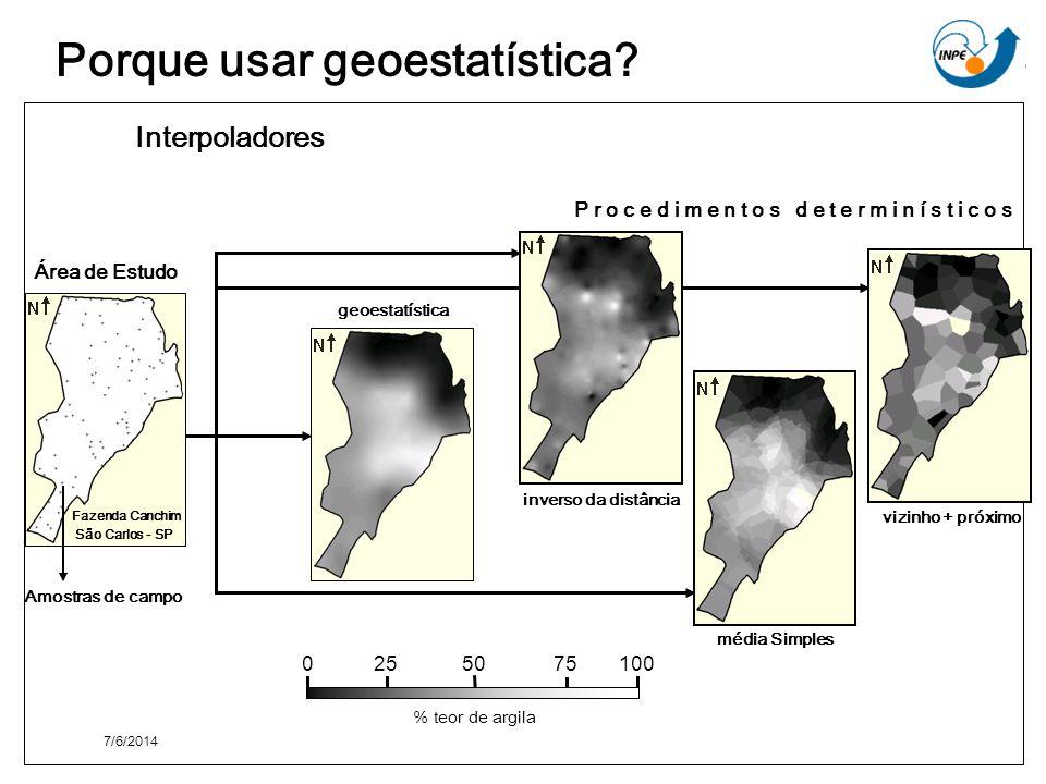 Interpoladores Área de Estudo P r o c e d i m e n t o s d e t e r m i n í s t i c o s geoestatística Amostras de campo 0100 255075 % teor de argila in