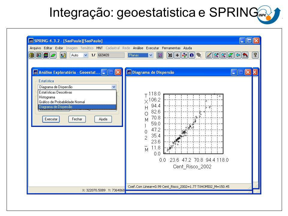 Integração: geoestatistica e SPRING