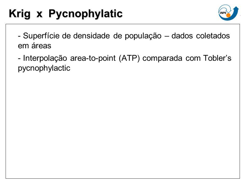 Krig x Pycnophylatic - Superfície de densidade de população – dados coletados em áreas - Interpolação area-to-point (ATP) comparada com Toblers pycnop