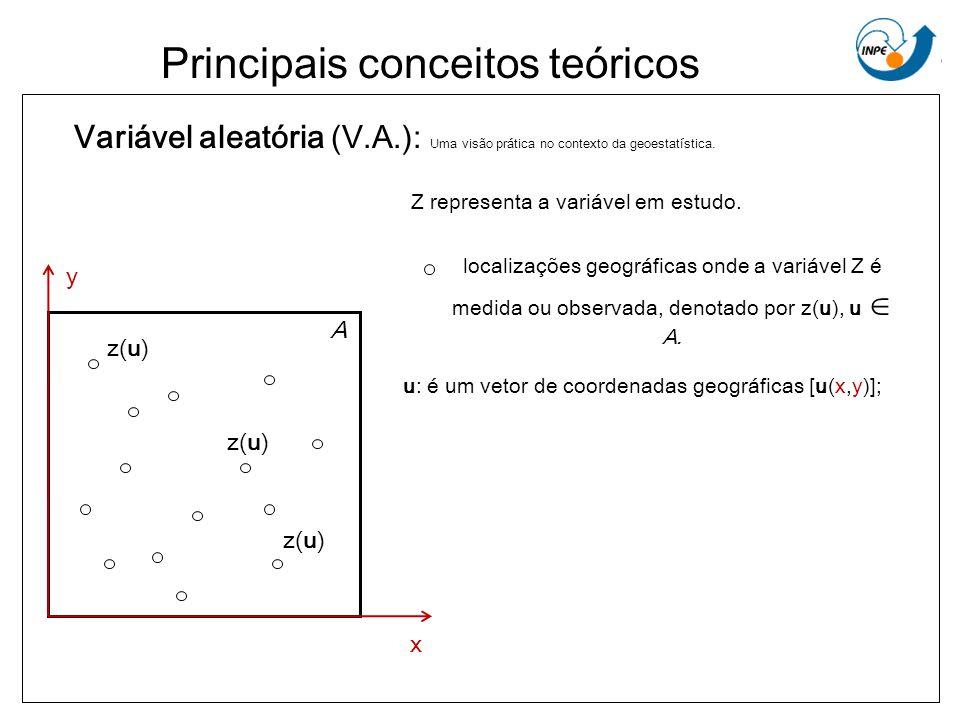 Principais conceitos teóricos Variável aleatória (V.A.): Uma visão prática no contexto da geoestatística. u: é um vetor de coordenadas geográficas [u(