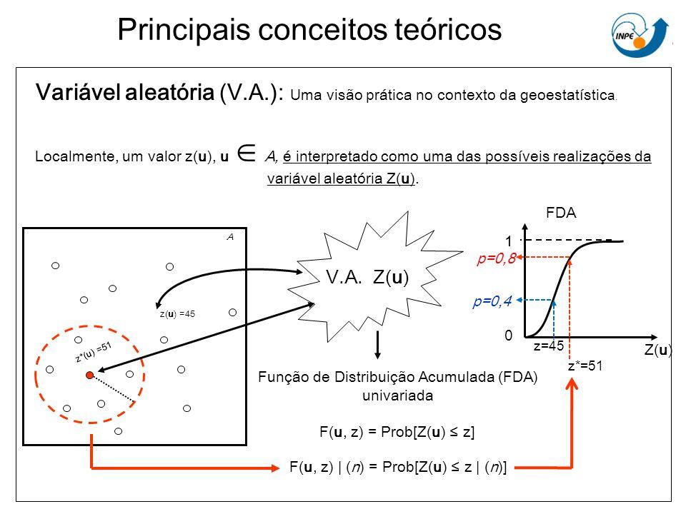 Krigeagem5050 u1u1u1u1 u2u2u2u2 u3u3u3u3 u4u4u4u4 u0u0u0u0 EXEMPLO Substituindo os valores de C ij nas matrizes, encontra-se os seguintes pesos: 1 = 0,518 2 = 0,022 3 = 0,089 4 = 0,371 Finalmente o valor estimado é dado por: 0,518 z(u 1 ) + 0,022 z(u 2 ) + 0,089 z(u 3 ) + 0,371 z(u 4 ) Z(u 0 ) = ^ COMENTÁRIO: embora as amostras Z 2 e Z 3 tenham pouca influência na estimativa final de Z 0, suas influências não são lineares em relação às suas distâncias a partir de Z 0.