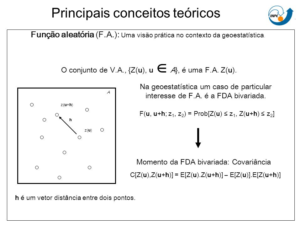 Principais conceitos teóricos z(u) A h é um vetor distância entre dois pontos. z(u+h) h Na geoestatística um caso de particular interesse de F.A. é a