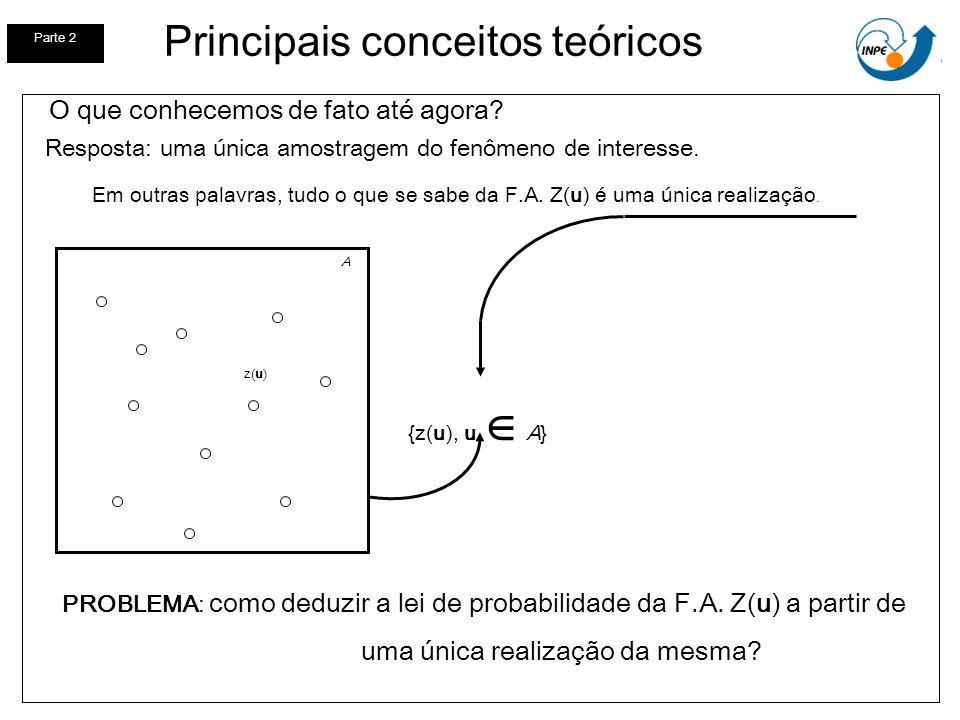 Principais conceitos teóricos Parte 2 PROBLEMA: como deduzir a lei de probabilidade da F.A. Z(u) a partir de uma única realização da mesma? O que conh