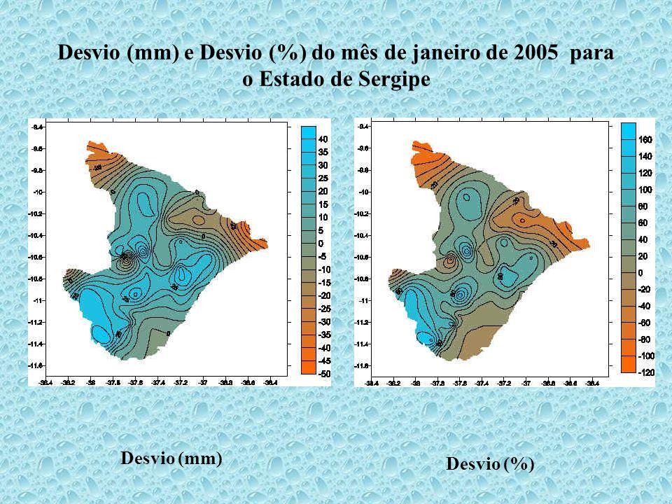 Desvio (mm) e Desvio (%) do mês de janeiro de 2005 para o Estado de Sergipe Desvio (mm) Desvio (%)