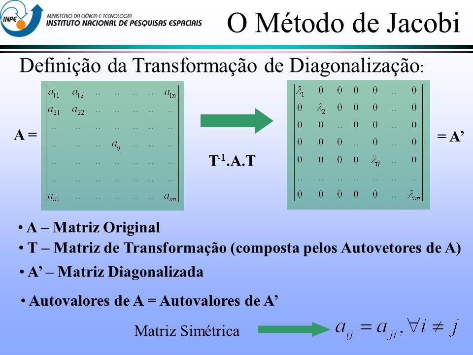 O Método de Jacobi A = = A T -1.A.T A – Matriz Original T – Matriz de Transformação (composta pelos Autovetores de A) A – Matriz Diagonalizada Matriz Simétrica Autovalores de A = Autovalores de A Definição da Transformação de Diagonalização :