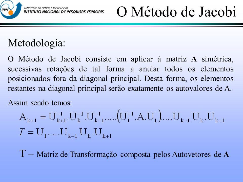 Metodologia: O Método de Jacobi consiste em aplicar à matriz A simétrica, sucessivas rotações de tal forma a anular todos os elementos posicionados fora da diagonal principal.