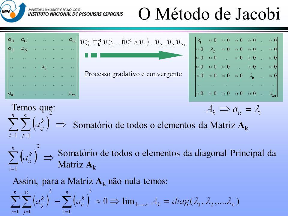 Temos que: Somatório de todos o elementos da Matriz A k Somatório de todos o elementos da diagonal Principal da Matriz A k Assim, para a Matriz A k não nula temos: Processo gradativo e convergente