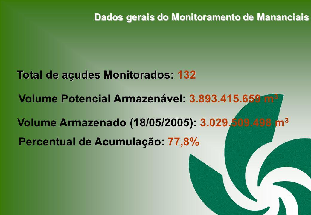 Dados gerais do Monitoramento de Mananciais Total de açudes Monitorados: 132 Volume Potencial Armazenável: 3.893.415.659 m 3 Volume Armazenado (18/05/2005): 3.029.509.498 m 3 Percentual de Acumulação: 77,8%