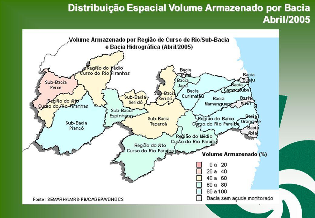 Distribuição Espacial Volume Armazenado por Bacia Abril/2005