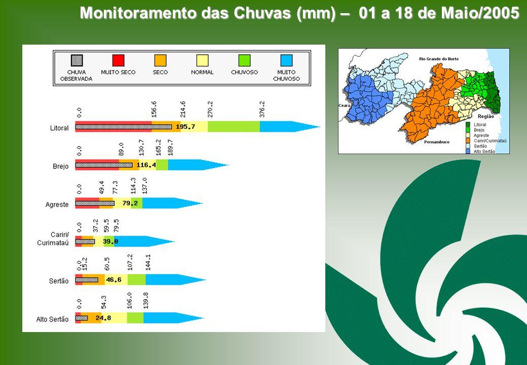 Monitoramento das Chuvas (mm) – 01 a 18 de Maio/2005