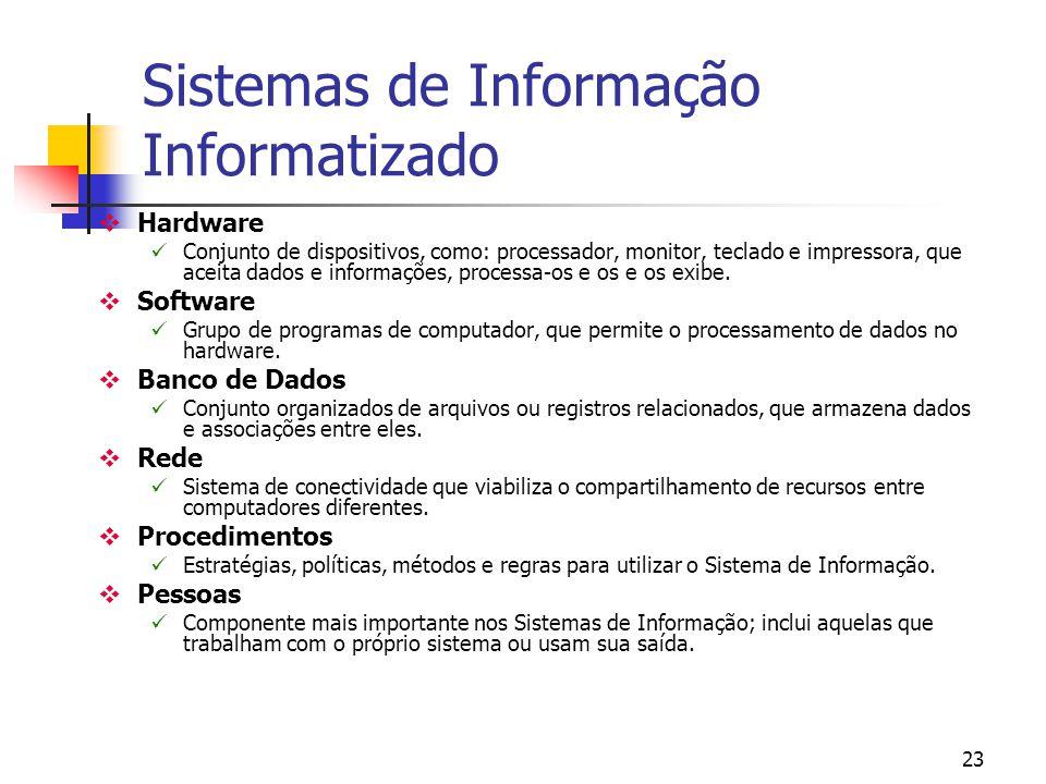22 Manual ou Informatizado Um sistema de informação pode ser manual ou informatizado; A grande maioria dos Sistemas de Informação começa de forma manu