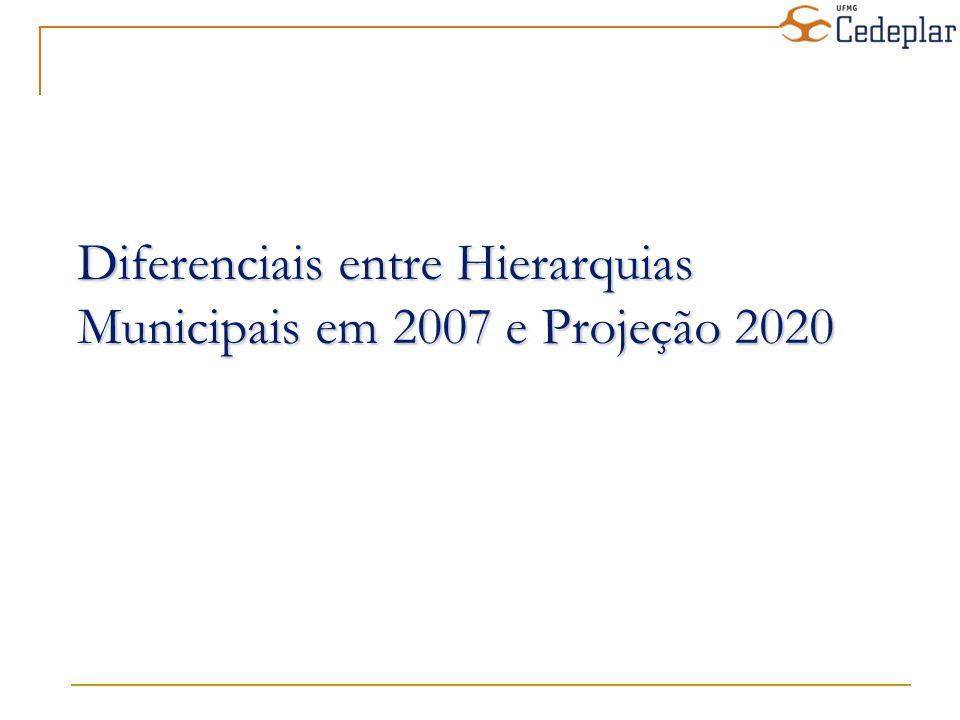 Diferenciais entre Hierarquias Municipais em 2007 e Projeção 2020