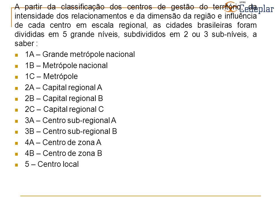 A partir da classificação dos centros de gestão do território, da intensidade dos relacionamentos e da dimensão da região e influência de cada centro