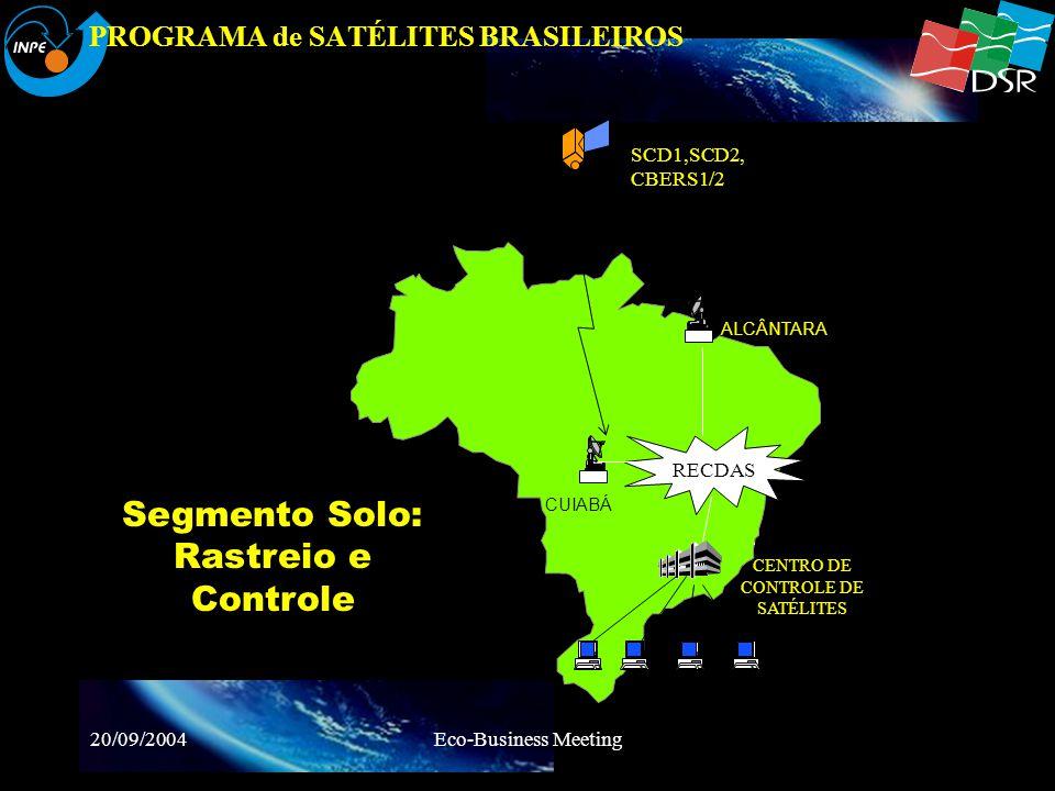 20/09/2004Eco-Business Meeting PROGRAMA de SATÉLITES BRASILEIROS Distribuição de passagens sobre a estação de Cuiabá