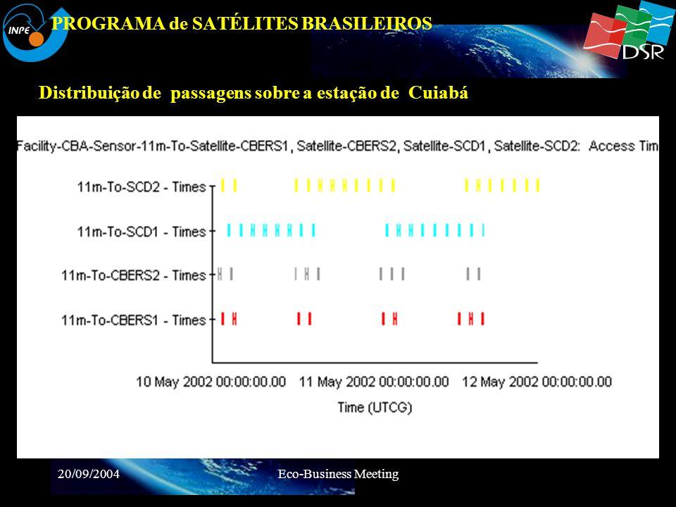 20/09/2004Eco-Business Meeting PROGRAMA de SATÉLITES BRASILEIROS Sistema de Coleta de Dados - SCD Principais aplicações: Monitoramento de Bacias Hidrográficas Previsão de Tempo e Clima Química Atmosférica Oceanografia Platformas de Coleta de Dados (PTTs): Mais de 600 platformas instaladas Satélites: SCD-1 (Operacional, 1993), SCD-2 (Operacional, 1998), CBERS-1 (Operacional, 1999-2003).