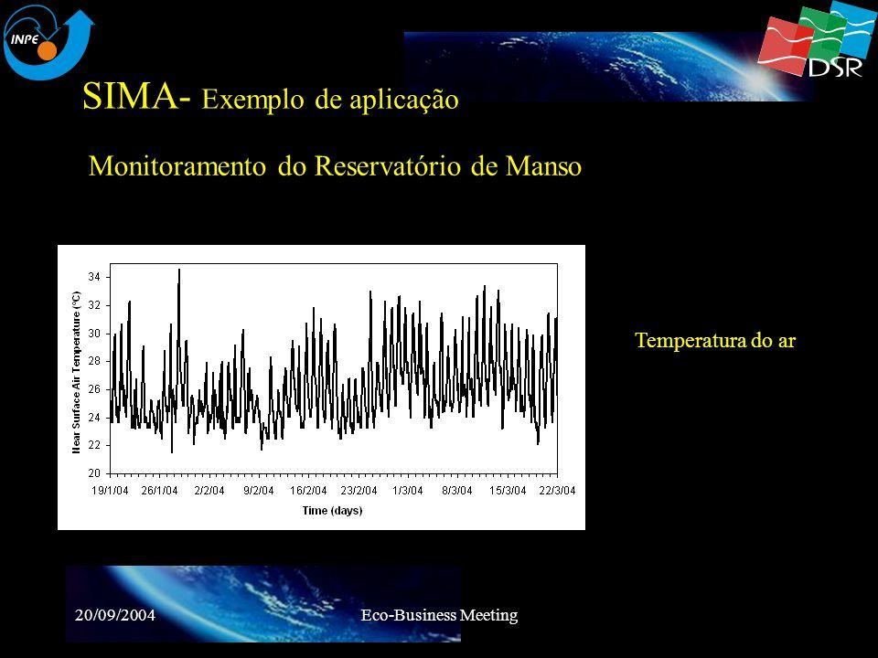 20/09/2004Eco-Business Meeting SIMA- Exemplo de aplicação Monitoramento do Reservatório de Manso Umidade Relativa do ar