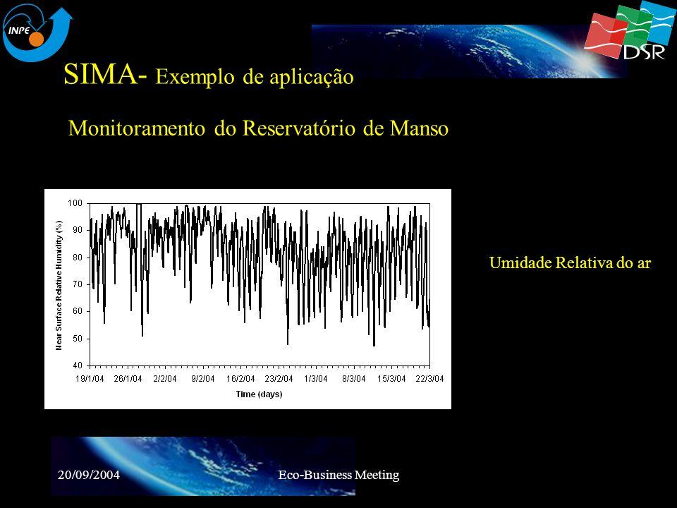 20/09/2004Eco-Business Meeting SIMA- Exemplo de aplicação Monitoramento do Reservatório de Manso Temperatura da água à 2 metros