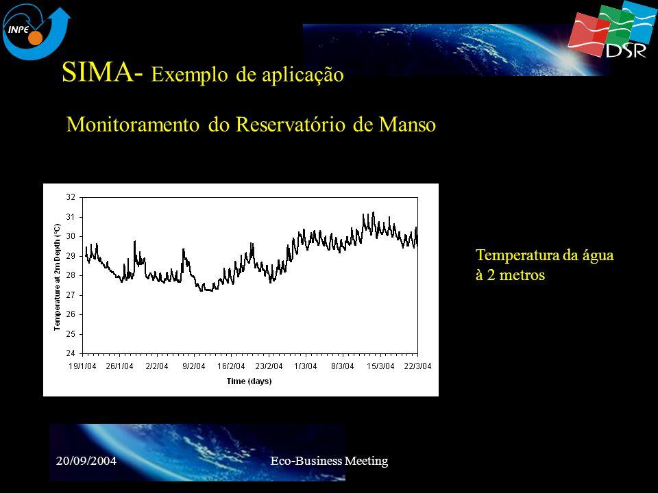 20/09/2004Eco-Business Meeting SIMA- Exemplo de aplicação Monitoramento do Reservatório de Manso pH