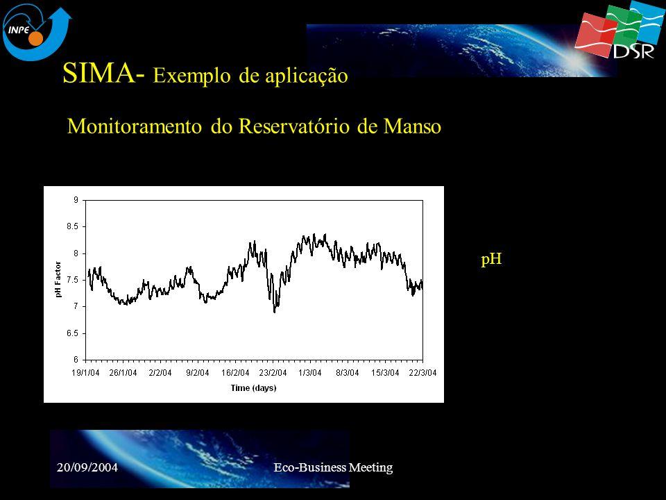 20/09/2004Eco-Business Meeting SIMA- Exemplo de aplicação Monitoramento do Reservatório de Manso Oxigênio dissolvido
