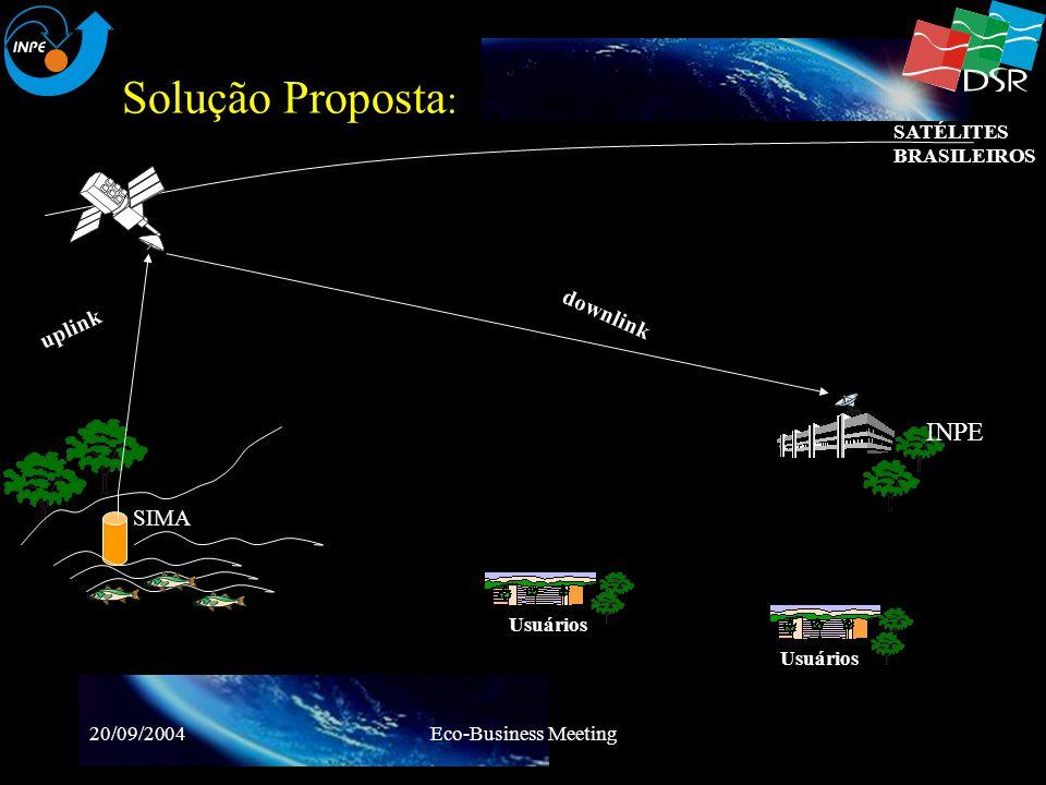 20/09/2004Eco-Business Meeting Solução Proposta : SIMA downlink SATÉLITES BRASILEIROS uplink Usuários INPE