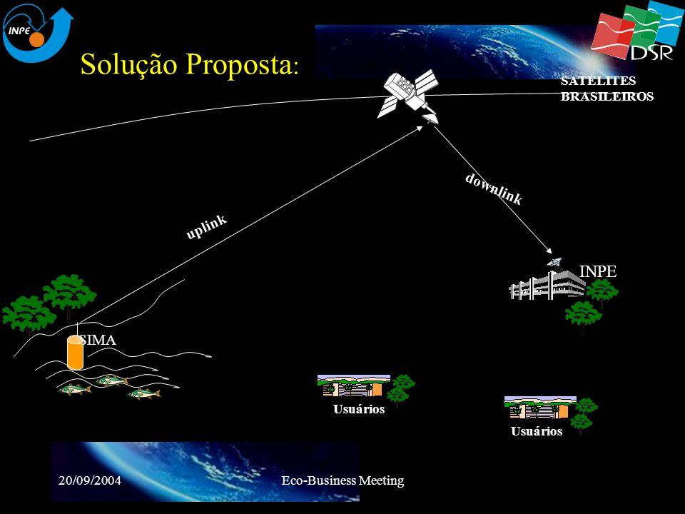 20/09/2004Eco-Business Meeting Solução Proposta : SIMA downlink SATÉLITES BRASILEIROS uplink Usuários Internet INPE