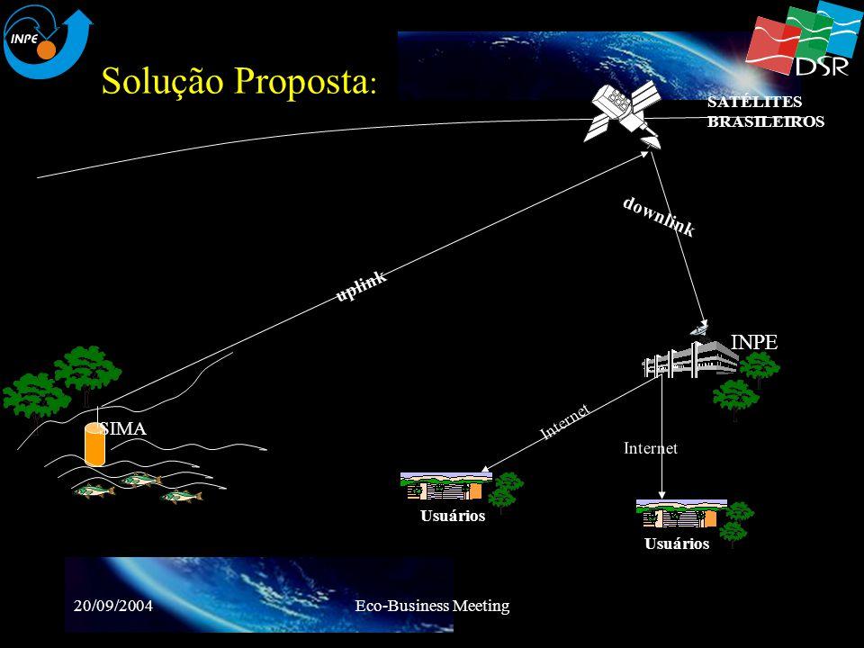 20/09/2004Eco-Business Meeting PROGRAMA de SATÉLITES BRASILEIROS Integração e Testes SCD CBERS