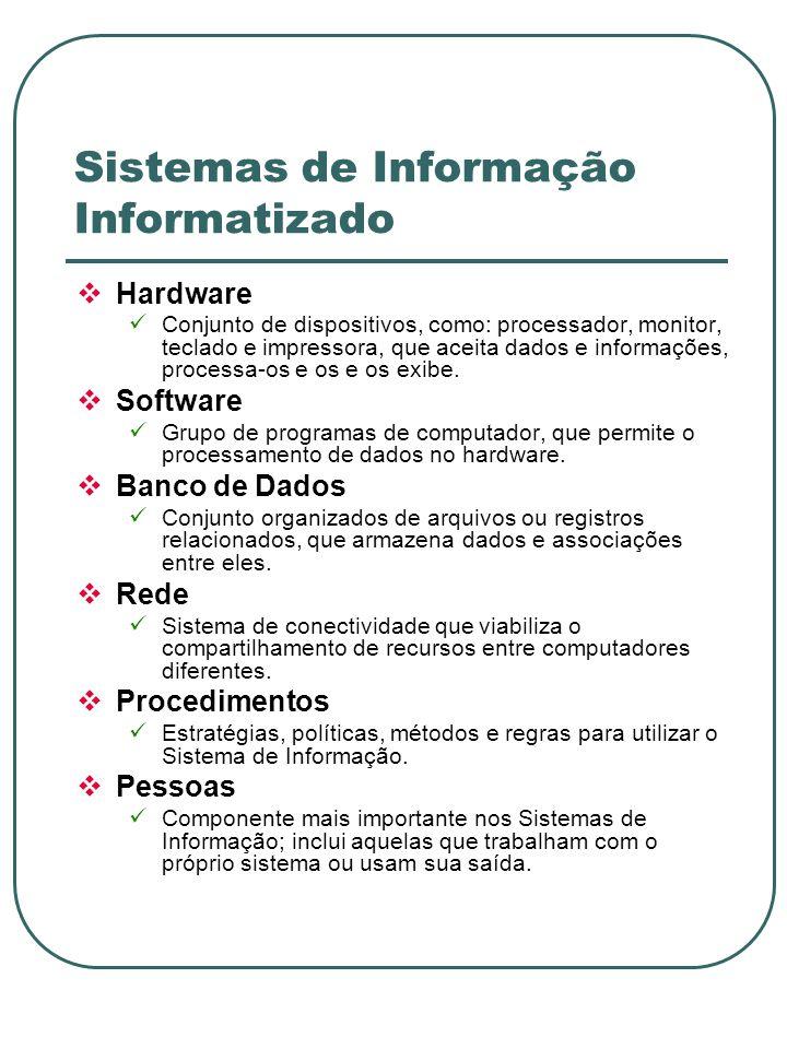 Hardware Conjunto de dispositivos, como: processador, monitor, teclado e impressora, que aceita dados e informações, processa-os e os e os exibe.