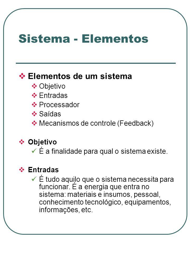 Processador É a parte do sistema responsável pela transformação das entradas em resultados Saídas São os resultados do processo de transformação das entradas.