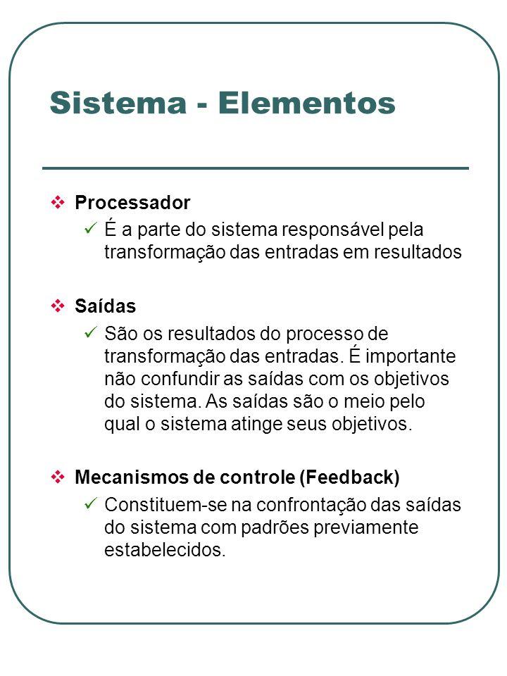 Sistema de Informação É uma série de elementos ou componentes inter-relacionados que coletam, armazenam e manipulam dados, transformando-os em informações que serão disseminadas afim de fornecer suporte à tomada de decisão, coordenação, controle, análise e visualização em um organização.